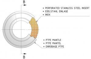 steellined-gaskets-3